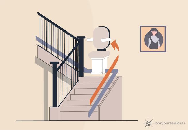 Illustration de monte escalier tournant