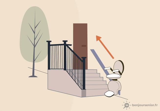 Illustration de monte escalier extérieur