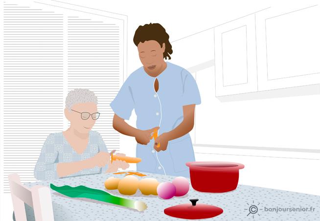 Illustration préparation des repas